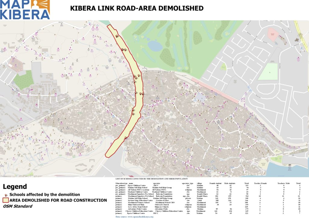 Kibera link road-demolition